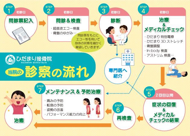guide_7